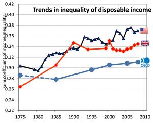 uk-inequality